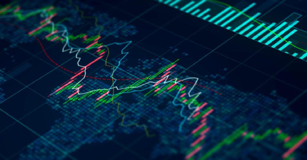 Índices mercado de valores