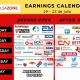 Calendario resultados empresariales