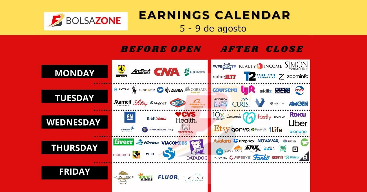 Earnings Calendar 5_9 agosto