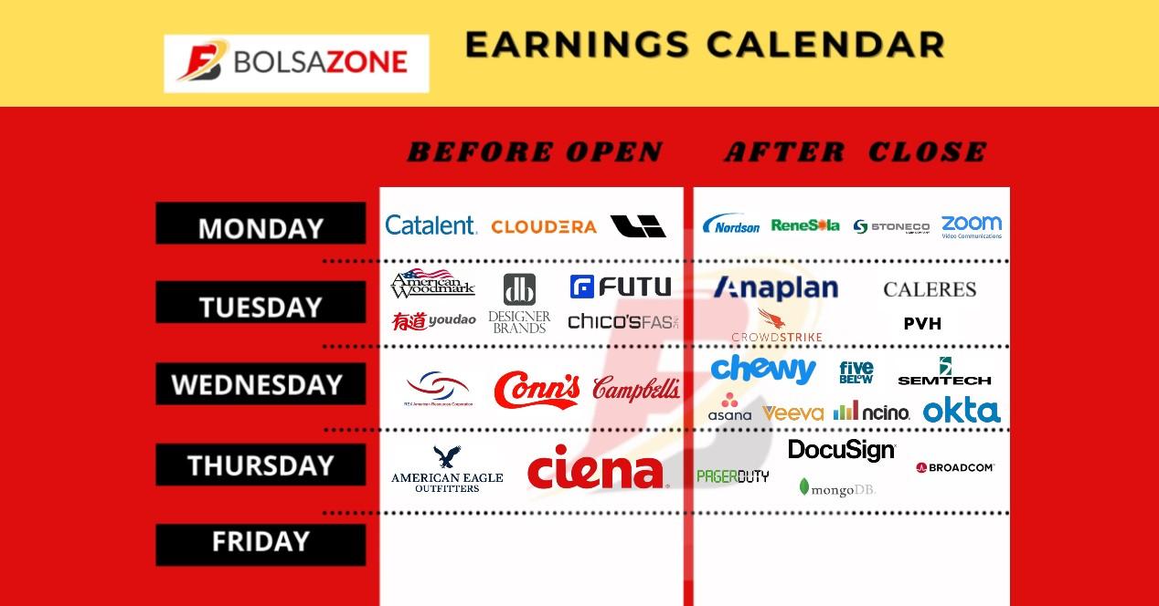 Resultados empresariales priemera semana de septiembre