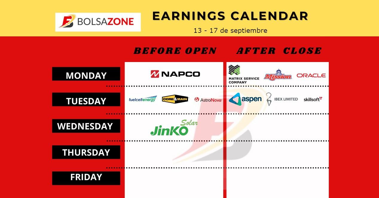 Calendario de llamada de ganancias