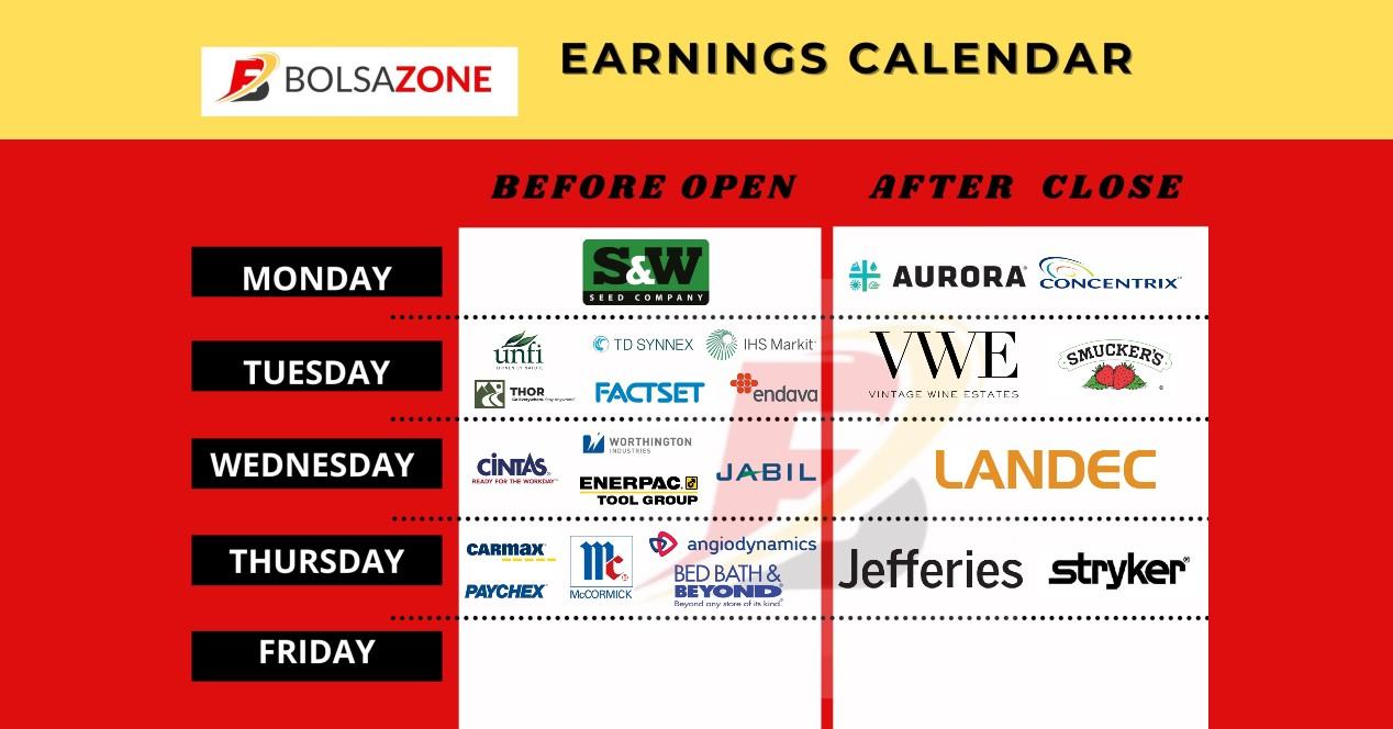 Calendario llamada de ganancias ultima semana de septiembre